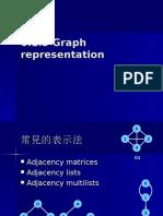DataStructure - Graph Representation