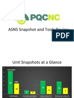PQCNC ASNS LS1 Snapshot and Tools Review