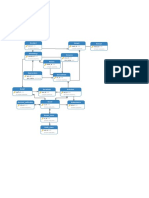 Hrd Diagram