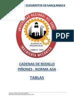 Tablas de Cadena de Rodillos 2016 Aumentado