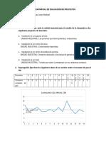 Práctica de Evaluación de Proyectos COMPLETO