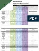 Consolidado - Geografia - Uberlandia - Designação 2017 - Quadro de Vagas