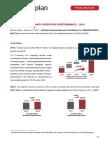 2016 preliminary operating data