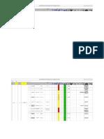 Matriz de Identificación de Peligros Sya Sedes 2016