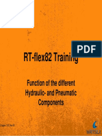 RT-flex82 Hyh-Pneu Rev.00