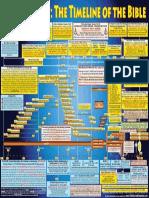 BibleTimelinePosterDWLD.pdf