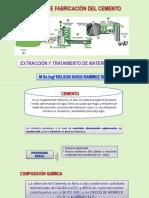 Clase 1 Extraccion y Tratamiento de Materia Prima