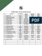 Senarai Semak Tugasan Kokurikulum 2016