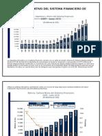 Análisis Comparativo Del Sistema Financiero de Bolivia