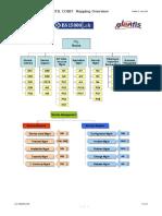 ITIL Cobit Mapping De