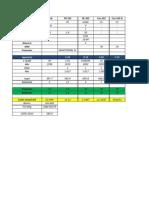FCI Weno Antes de Optimizacion