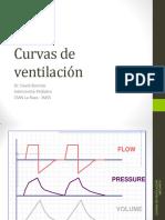 curvasdeventilacin-130418000710-phpapp01