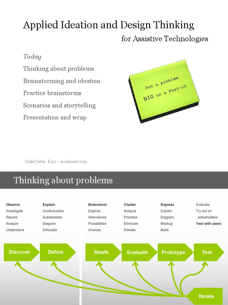 Workbooks developing spatial thinking workbook : applied ideation& design thinking.pdf | Brainstorming | Design ...