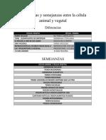 BRAYAN Diferencias-y-semejanzas-entre-la-celula-animal-y-vegetal.pdf