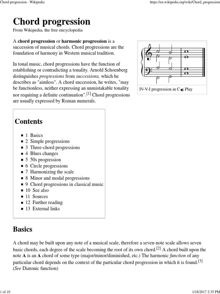 Chord Progression Wikipedia Chord Music Scale Music