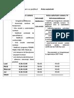 00 Program Avize Autorizari