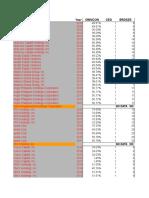 Organized Data