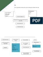 PaThoPhysiology of Eclampsia