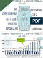 Evolución y perspectivas de la economía venezolana