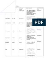 Laboratory Result Sample