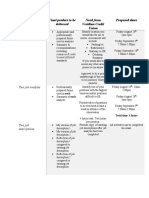 veridian cu and hr field work consulting timeline