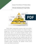 Contoh Ulasan Karangan Piramid Makanan PT3 Bahasa Melayu