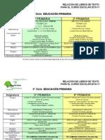 Libros 10-11hoja Resumen PRI WORD