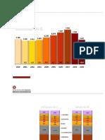transformacions mercat publicitari
