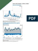 La operativa de derivados financieros sobre el petróleo.pdf