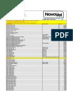 NovoVet - Lista de Precios Enero 2017 (1)