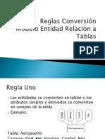 Reglas Conversion Modelo Entidad Relación a Tablas