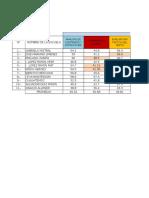 FORMATO_CONCENTRADO EV BIMESTRAL 30DPR4952P.xlsx