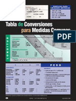 Tabla conversiones