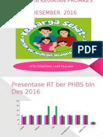 PP Keg Promkes Evaluasi Des
