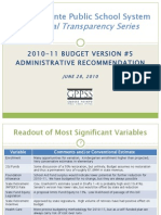 2010-11 Approved Budget Overview