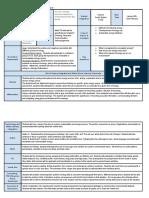 g5sharingtheplanetcurriculummap
