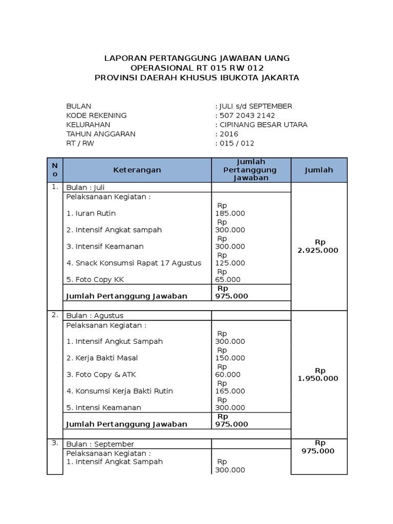 contoh laporan pertanggung jawaban uang