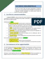 Fiche 11 - Les Forces Concurrentielles