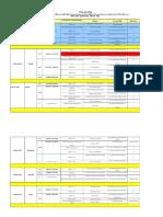 Final Exam MBA DateSheet