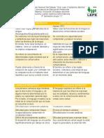 diferencia-entre-competencias-linguisticas-y-comunicativas  1