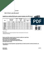 Climalux - Lista Pret SkyTek Inverter Duct Casete Aug2011 EUR