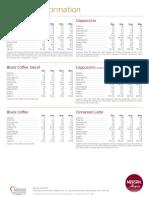 Nescafe Alegria Nutritional Facts.pdf
