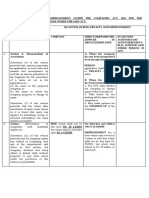 Penalties Under Companies Act2013 G1