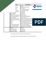 Document Type Perú