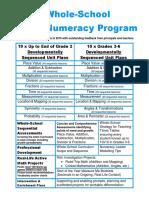 Whole School Numeracy Program