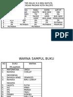 Roster Kelas III a Ibnu Batuta