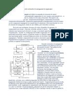 Componentele Sistemului de Management Al Organizației