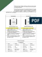 DAC NI USB-6008%2c6009
