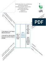 fases del desarrollo de competencias comunicativas