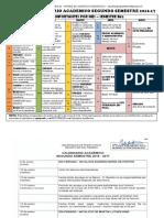 Resumen Calendario b62 Ene 2017